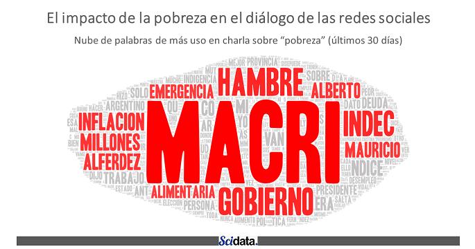 Macri y la economía