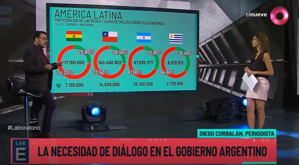 Las redes sociales de América Latina, al ritmo de las crisis en Bolivia y Chile