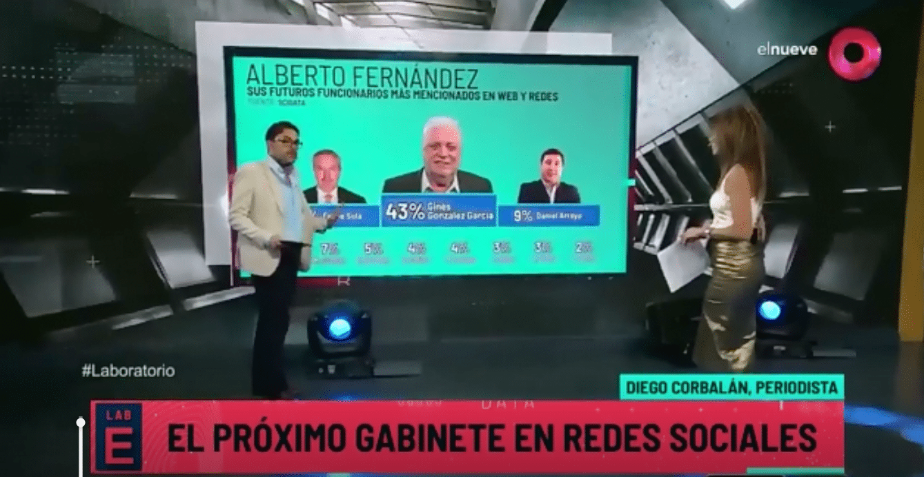 El gabinete de Alberto Fernández según las redes sociales