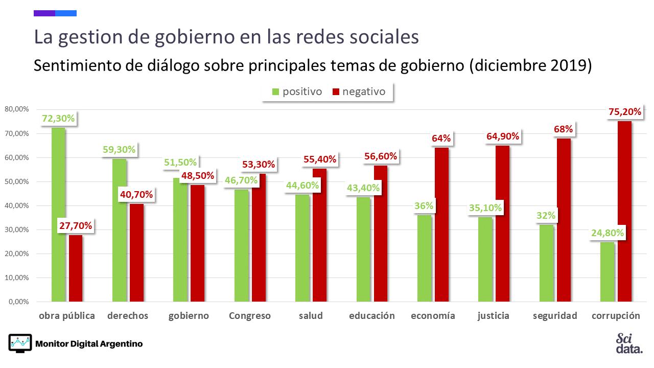 La Argentina tuvo su diciembre político.
