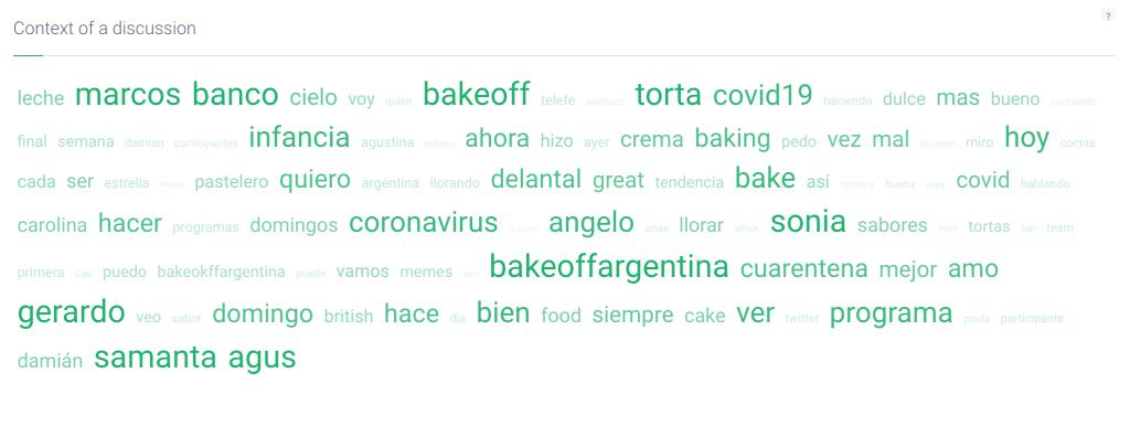 Nube de palabras de Bake Off Argentina