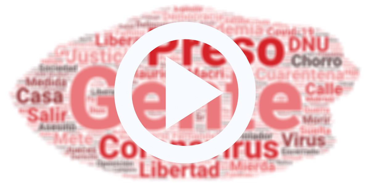 Podcast Episodio #7: El miedo se adueñó del diálogo político argentino