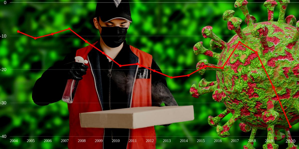 Coronavirus: la nueva normalidad ya se vive en el mundo digital