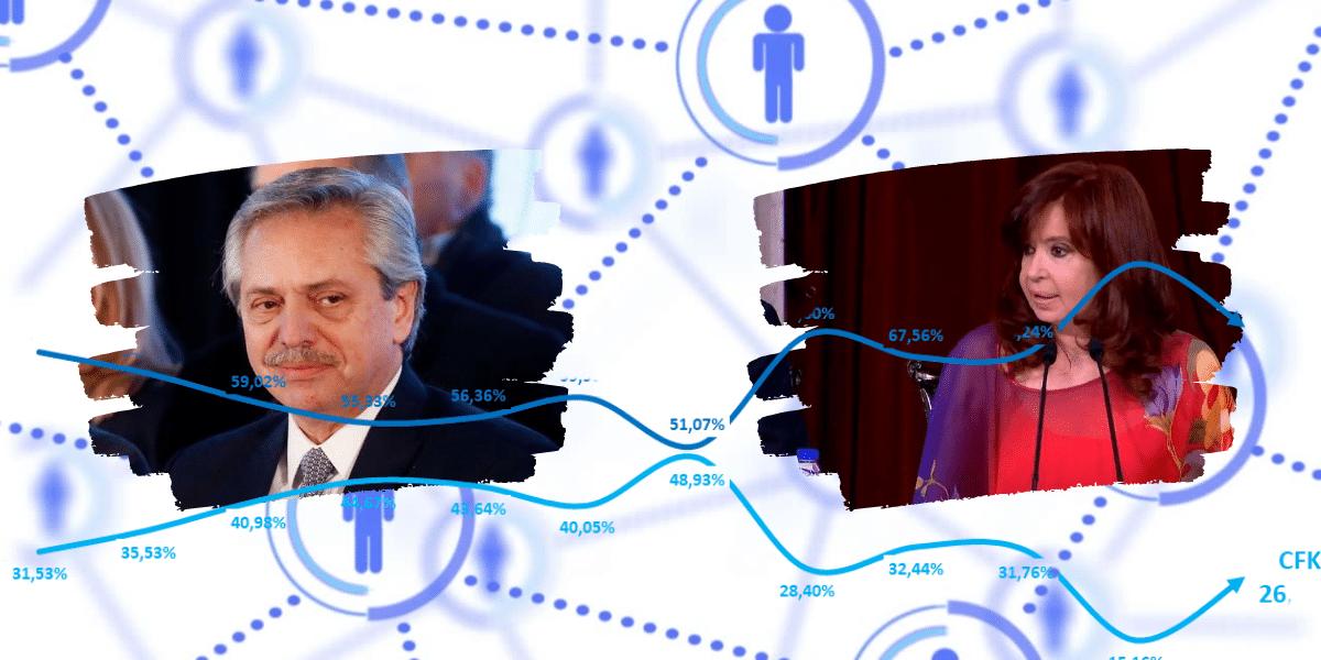 El Fernández versus Fernández digital