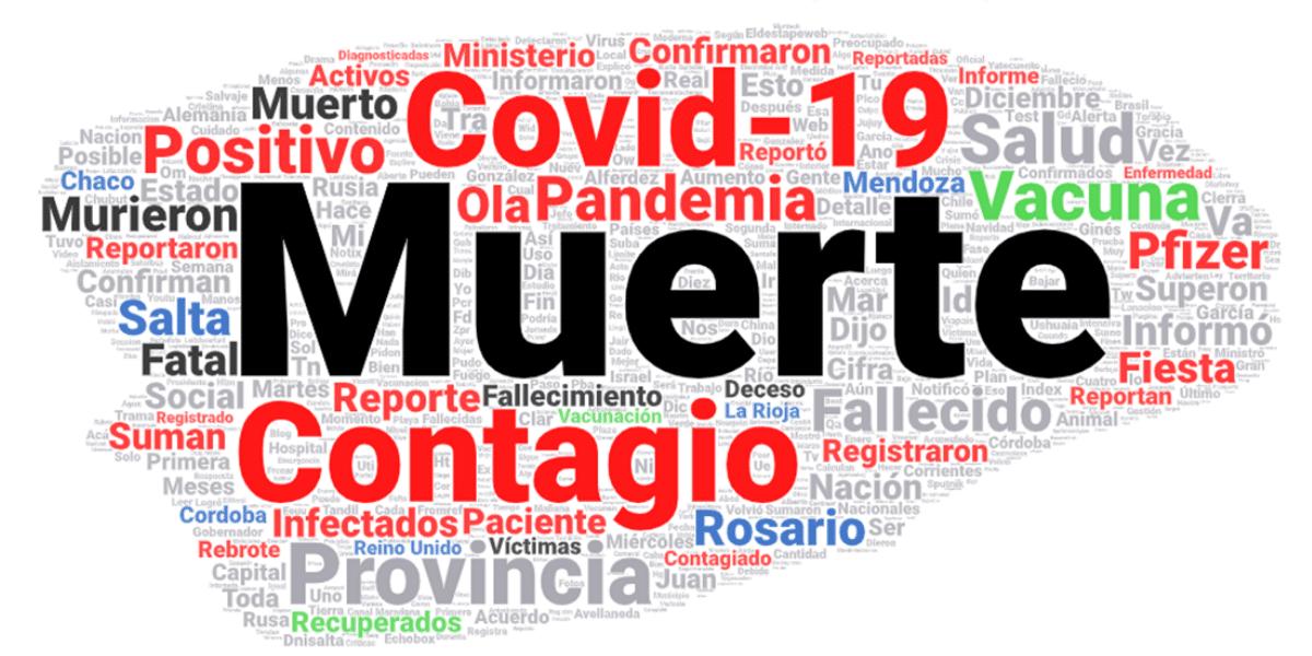 El coronavirus vuelve a generar preocupación entre los argentinos